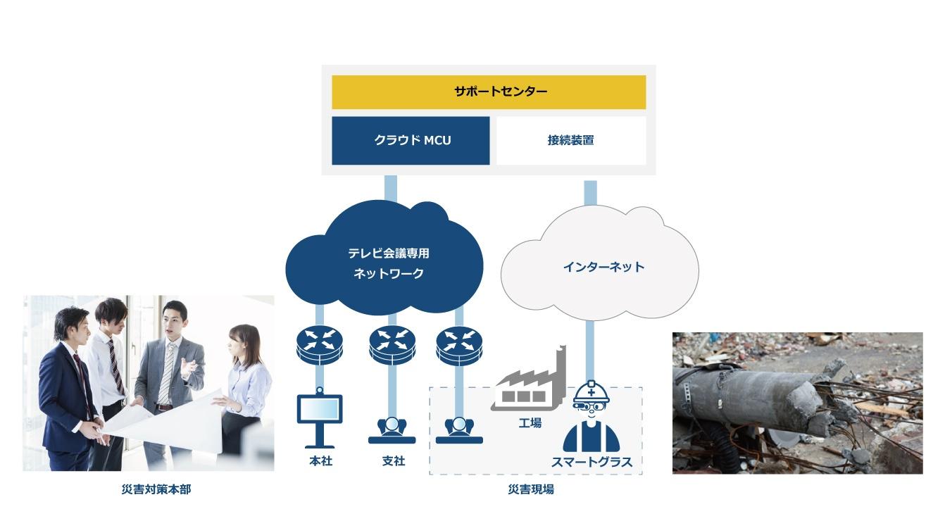 BCP対策イメージ